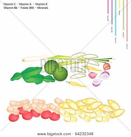 Thai Herbs With Vitamin C, A, K, B6 And B9