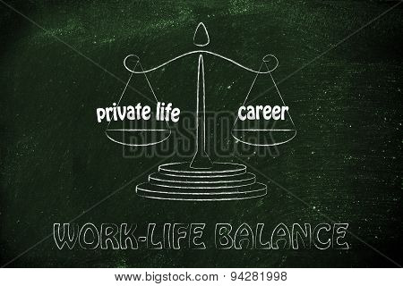 measuring the importance of private life versus career poster