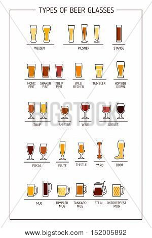 Beer glass guide. Beer glasses, mugs with names. Vector illustration