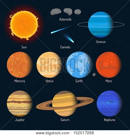 Vector set of solar system planets. Outer space design elements and icons.