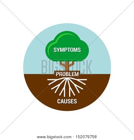 Root cause analysis illustration. Roots, trunk and crown of a tree. poster