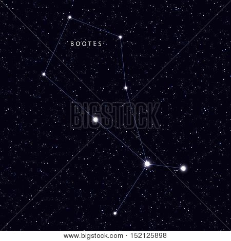 Sky Map with the name of the stars and constellations. Astronomical symbol constellation Bootes