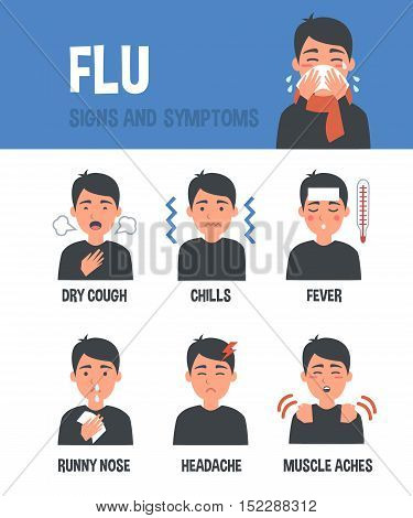 Flu vector infographic. Flu symptoms. Infographic elements.