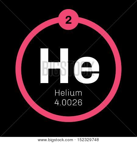 Helium Chemical Element
