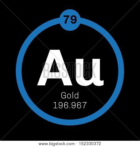 Gold Chemical Element