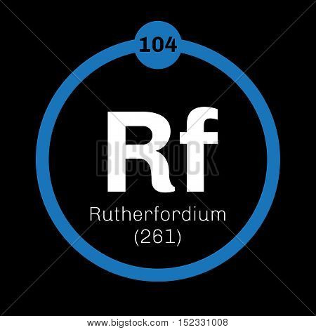Rutherfordium Chemical Element