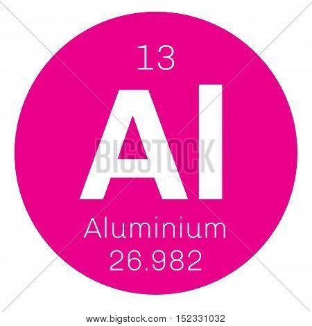 Aluminium Chemical Element