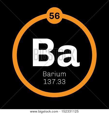 Barium Chemical Element