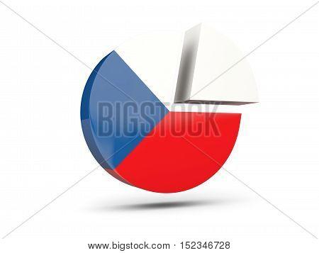 Flag Of Czech Republic, Round Diagram Icon