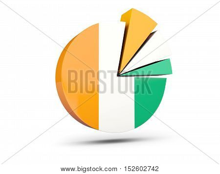 Flag Of Cote D Ivoire, Round Diagram Icon