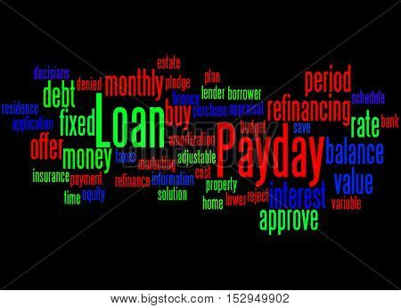Payday Loan, Word Cloud Concept