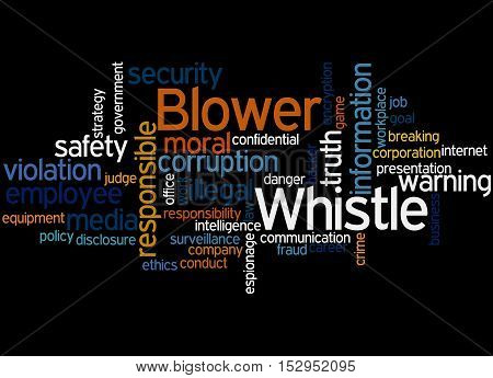 Whistle Blower, Word Cloud Concept 2
