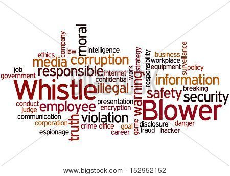 Whistle Blower, Word Cloud Concept 4