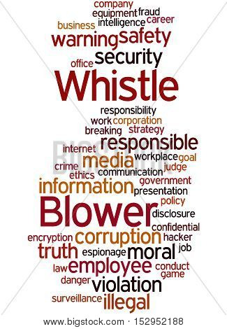 Whistle Blower, Word Cloud Concept 5