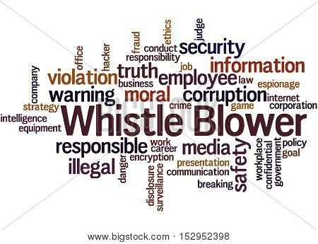 Whistle Blower, Word Cloud Concept 9