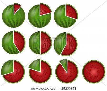 Watermelon circular diagrams