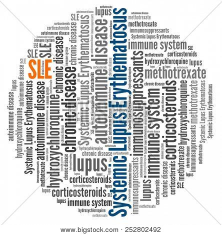Systemic lupus erythematosus in word cloud