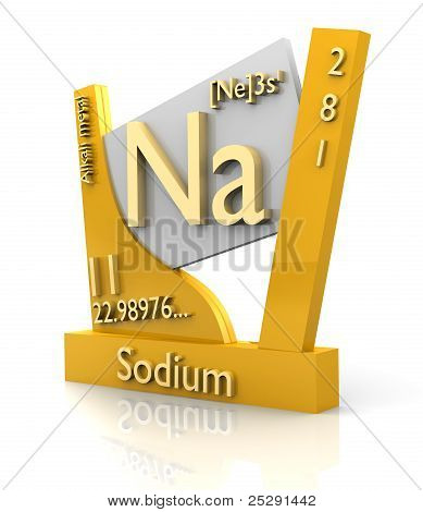 Sodium Form Periodic Table Of Elements - V2