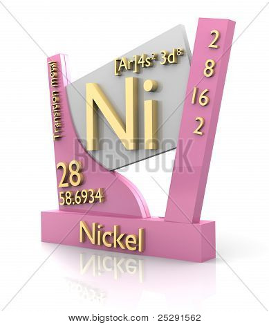 Nickel Form Periodic Table Of Elements - V2