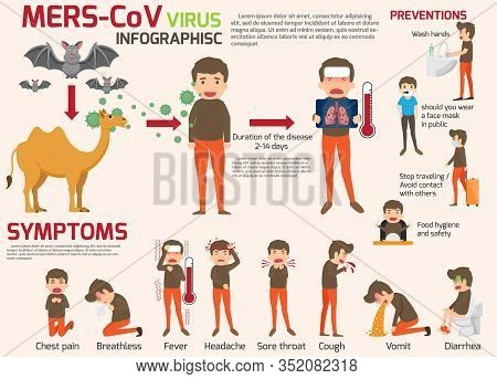 Mers-cov (middle East Respiratory Syndrome Coronavirus) Infographics. Pneumonia Disease. Health And