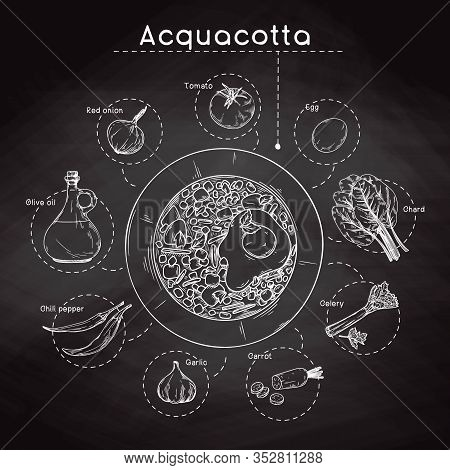 Italian Cuisine Soup Recipe. A Plate With Soup And Different Ingredients. Vector Illustration