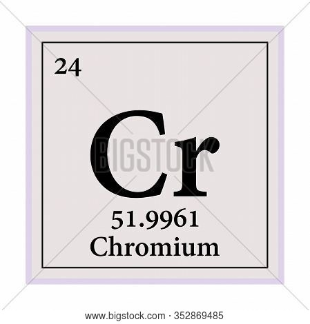 Chromium Periodic Table Of The Elements Vector Illustration Eps 10