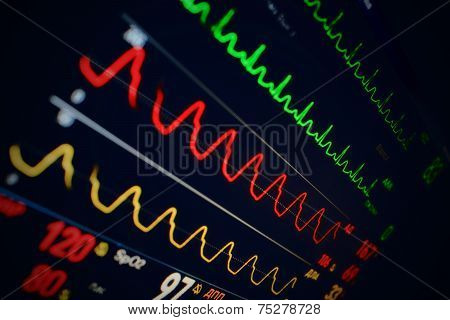 Medical Monitor With Different Indices