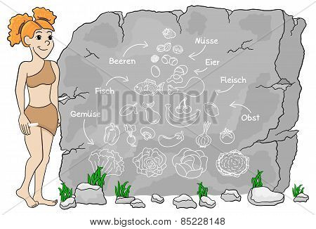 German Cave Woman Explains Paleo Diet Using A Food Pyramid Drawn On Stone