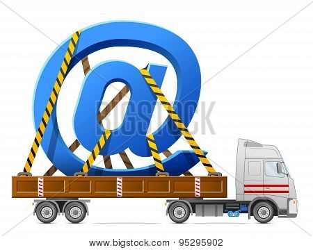 Road Transportation Of Mail Sign