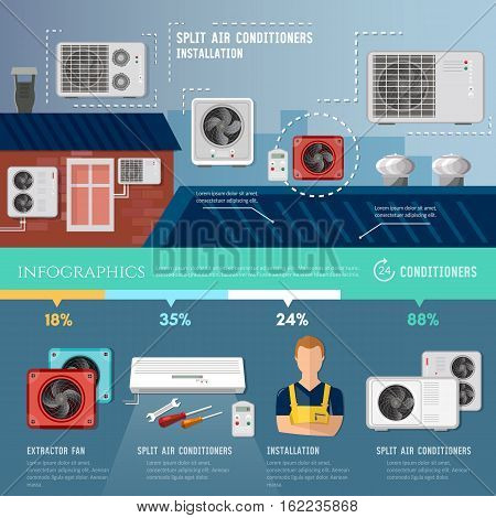 Installation of air conditioners infographic. Split system check ventilation systems air conditioner installment and air conditioning repair