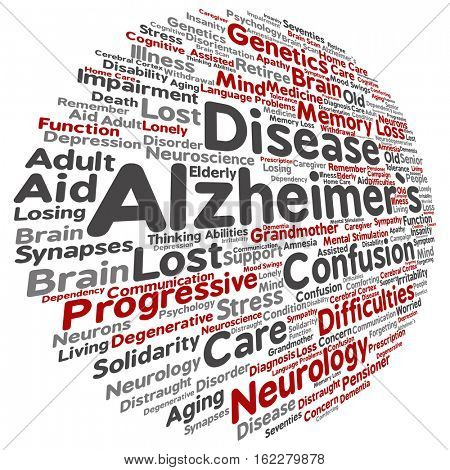 concept conceptual Alzheimer`s disease symptoms abstract word cloud isolated on background