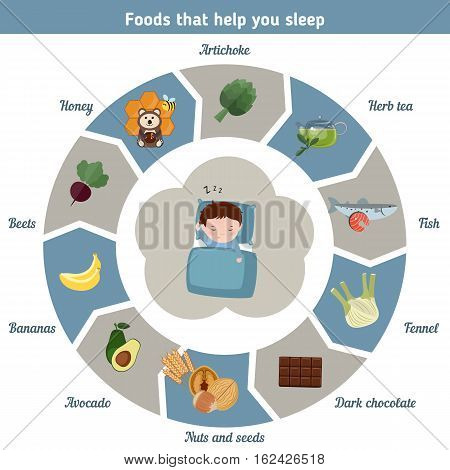 Infographics of foods that help you sleep.