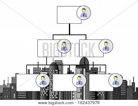 Illustration of organogram with business offices skyline