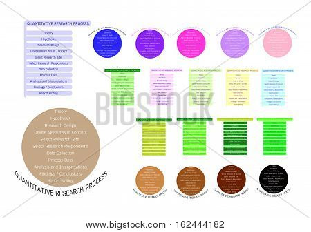 Business and Marketing or Social Research Process 11 Step of Qualitative Research Methods.