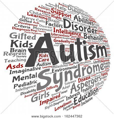 concept conceptual childhood autism syndrome symptoms or disorder abstract word cloud isolated on background
