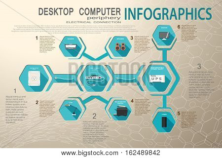Vector infographics set of desktop computer periphery electrical connection type B with hexagon icons on the turquoise background with pattern and shadow cut from paper.