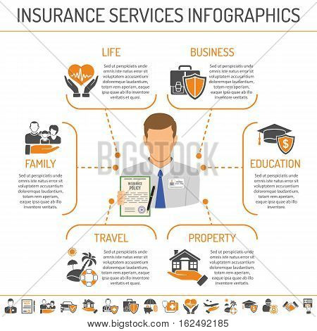 Insurance services Concept infographics with Two Color flat Icons Set such as property, family, life, education, travel and business insurance. isolated vector illustration