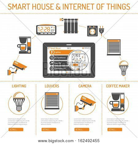 Smart House and internet of things concept. tablet PC controls smart home like security, lighting, louvers and coffee maker flat icons. isolated vector illustration