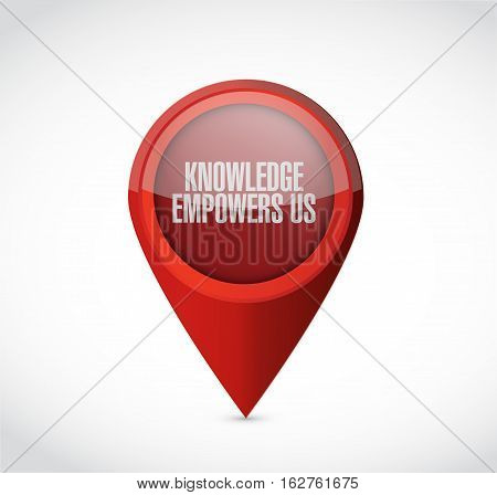 Knowledge Empowers Us Pointer Sign Concept