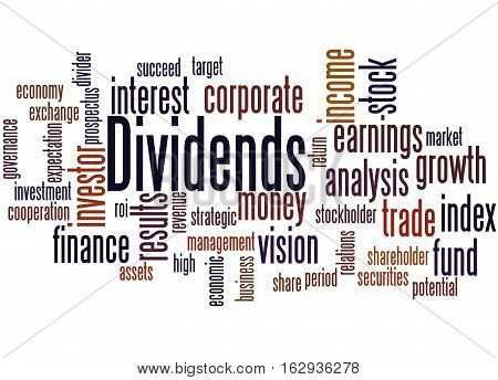 Dividends, Word Cloud Concept 6