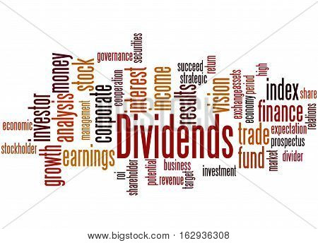 Dividends, Word Cloud Concept 8