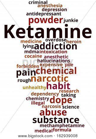Ketamine, Word Cloud Concept