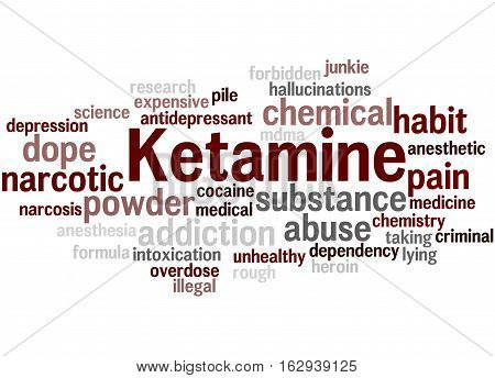 Ketamine, Word Cloud Concept 6