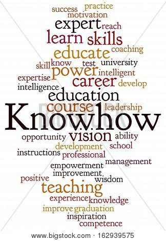 Knowhow, Word Cloud Concept 6
