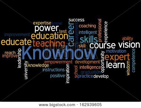 Knowhow, Word Cloud Concept 7