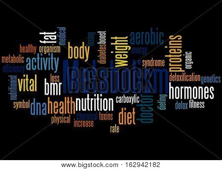 Metabolism, Word Cloud Concept 2
