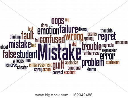 Mistake, Word Cloud Concept 2