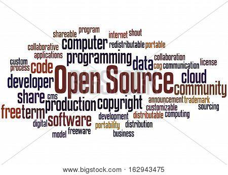Open Source, Word Cloud Concept 3