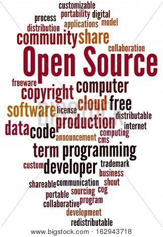 Open Source, Word Cloud Concept 9