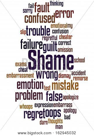 Shame, Word Cloud Concept 6